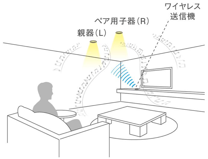 Panasonicのスピーカー付ダウンライト